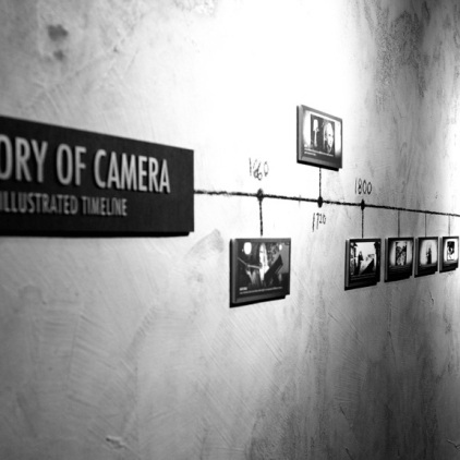 History of Camera.